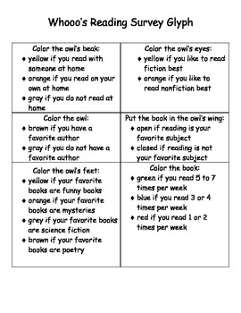 Reading Survey Glyph