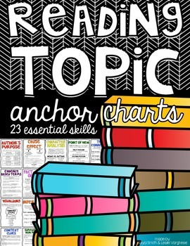 Reading Topics Anchor Charts