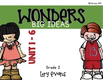 2nd Grade WONDERS Big Ideas