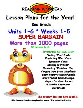*Reading Wonders*  Bundled Lesson Plans FOR THE YEAR!!!!!