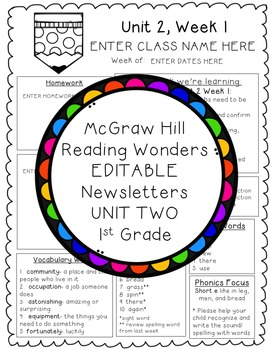 Reading Wonders EDITABLE Newsletters 1st Grade Unit Two