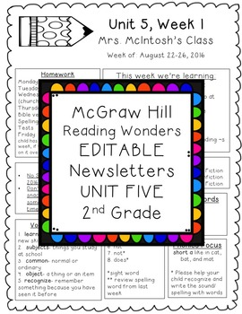 Reading Wonders EDITABLE Newsletters 2nd Grade Unit Five
