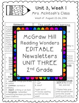 Reading Wonders EDITABLE Newsletters 2nd Grade Unit Three