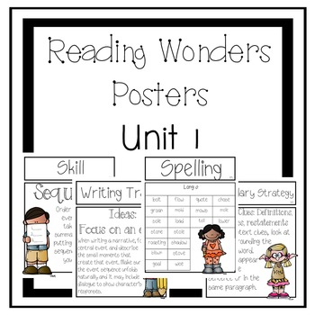Reading Wonders Focus Wall Posters Grade 4 Unit 1