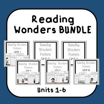 Reading Wonders Focus Wall Posters Grade 4 Unit 1-6 BUNDLE