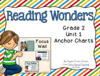 Reading Wonders Grade 2 Unit 1 Anchor Charts