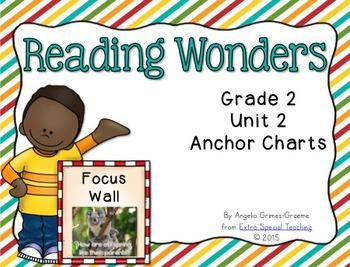 Reading Wonders Grade 2 Unit 2 Anchor Charts
