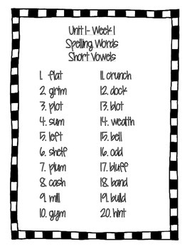 Reading Wonders- Grade 4- Spelling Words