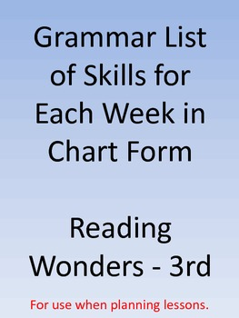 Reading Wonders - Third Grade - Grammar Chart