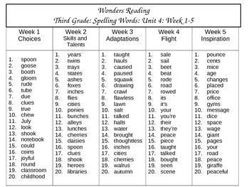 Reading Wonders Unit 4 Spelling List - Third Grade