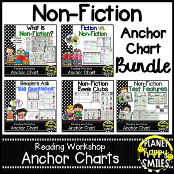 Reading Workshop Anchor Chart ~ Non-Fiction Anchor Chart B