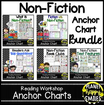 Reading Workshop Anchor Chart ~ Non-Fiction Anchor Chart B