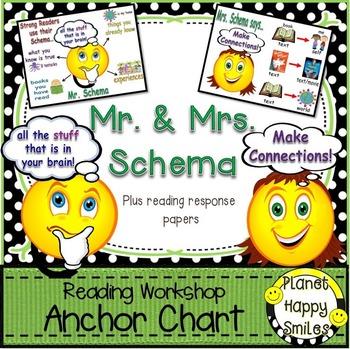 """Reading Workshop Anchor Charts - """"Mr. Schema"""" & """"Mrs. Sche"""
