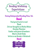 Reading Workshop Poster - Anchor Chart