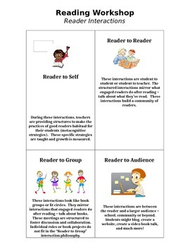 Reading Workshop - Reader Interactions Poster