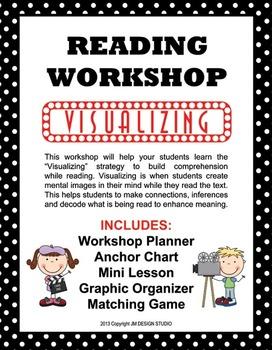 Reading Workshop - Visualizing Theme
