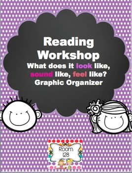 Reading Workshop- What does is look like, sound like, feel like?