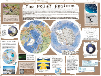 Reading a-z Polar Regions of the Earth Level S