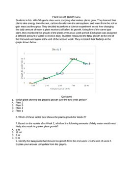 Reading and Interpreting Data on Plant Growth