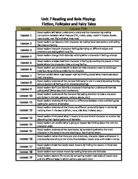 Reading and Role Playing: Fiction, Folktales, and Fairy Tales