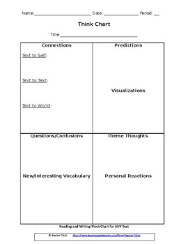 Reading and Writing: Think Chart for Use with ANY Text by Teacher Tricks