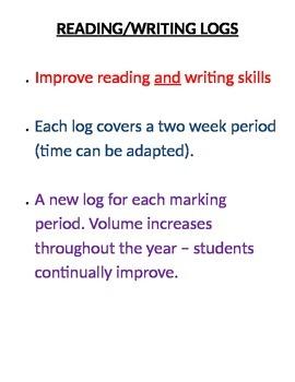 Reading/Writing Log with various writing activities