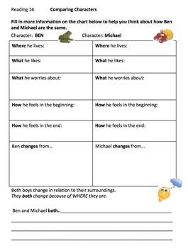 Ready Gen 5th Grade - Differentiation lessons 14 Module A
