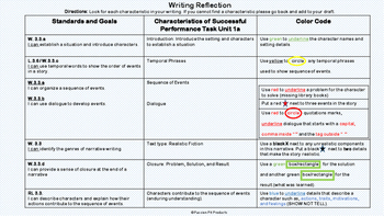 Ready Gen Writing Performance Task Unit 1a Checklist with