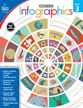 Ready to Go Infographics Grade 3 SALE 20% OFF 104895