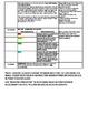 Unit 1 Module A ReadyGEN Lesson 3 Grade 3