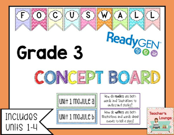 ReadyGen Concept Board - Focus Wall - EDITABLE - Grade 3