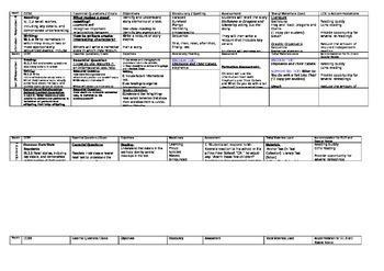 ReadyGen Grade 1 Curriculum Map for Unit and Module 1A, 1B