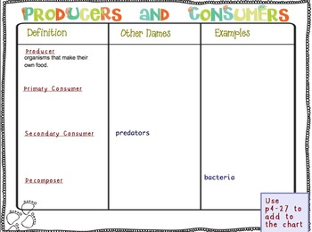 ReadyGen Grade 5 Module 1B  Lessons 13-17