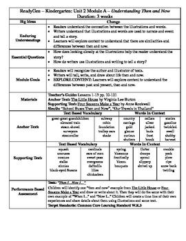 ReadyGen Kindergarten Unit Overview for UNIT 2: MODULE A (