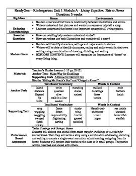 ReadyGen Kindergarten Unit Overview for Unit 1: Module A