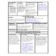 ReadyGen Lesson Plans Unit 1 Module B  -Word Wall Cards- E