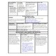 ReadyGen Lesson Plans Unit 3 Module A  - Word Wall Cards -