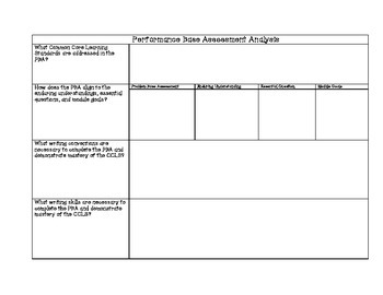 ReadyGen Performance Base Assessment Analysis