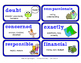 ReadyGen Vocabulary Word Wall Cards Unit 2B- 2016  Grade 2