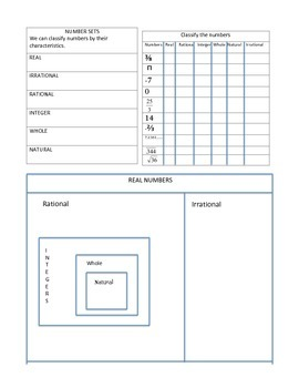 Real Number Graphic Organizer