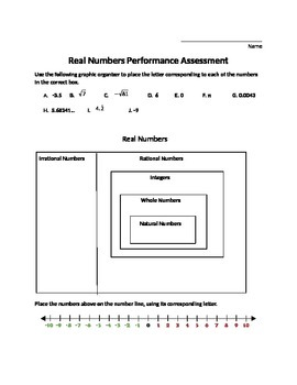 Real Numbers Performance Assessment