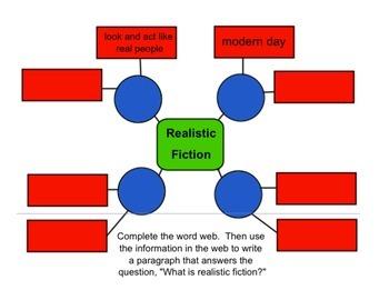 Realistic Fiction Genre Word Web (print activity)