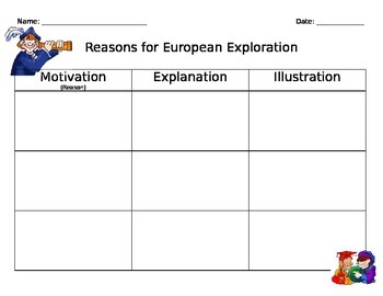Reasons for European Exploration Graphic Organizer