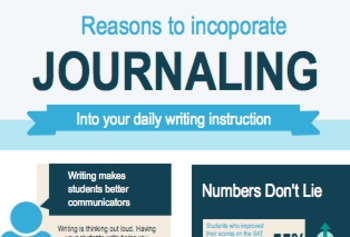 Reasons to add Journaling- Infographic