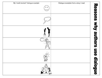Reasons why authors use dialogue Foldable