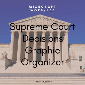 Recent Supreme Court Decisions Chart