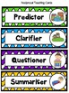 Reciprocal Teaching - Teaching Guide + Resources {Australi