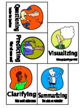 Reciprocal Teaching Cards and Matching Posters