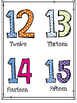 Recognizing Numbers and Counting: I Can Count to Twenty