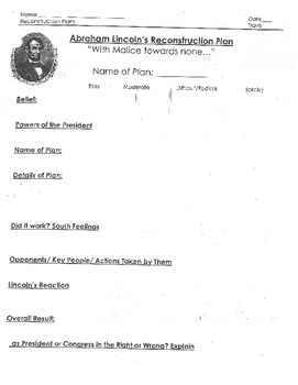 Reconstruction Era: 3 plans Lincoln Vs. Johnson Vs. Congre